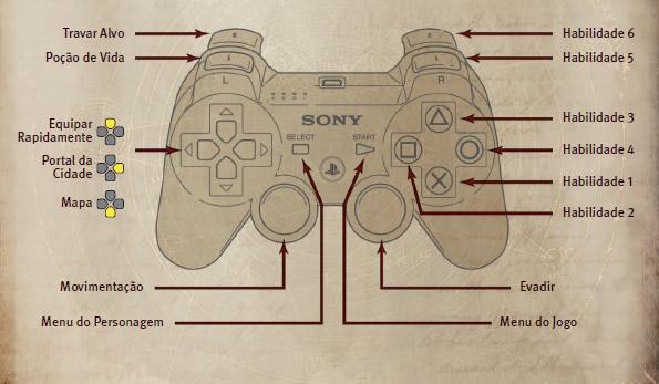 playstation-controls.jpg